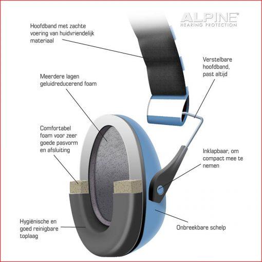 Alpine Muffy oorkappen voor kinderen ALP-MUF/BU-5192